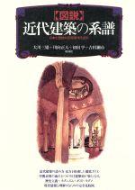 図説 近代建築の系譜 日本と西欧の空間表現を読む(単行本)