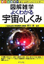 よくわかる宇宙のしくみ(図解雑学)(単行本)