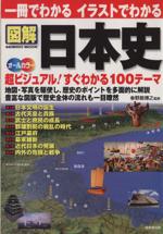 一冊でわかるイラストでわかる 図解 日本史(SEIBIDO MOOK)(単行本)
